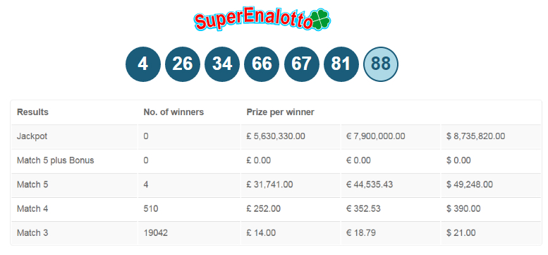 Galerry The following results reflect the draw that took place on the 16th of